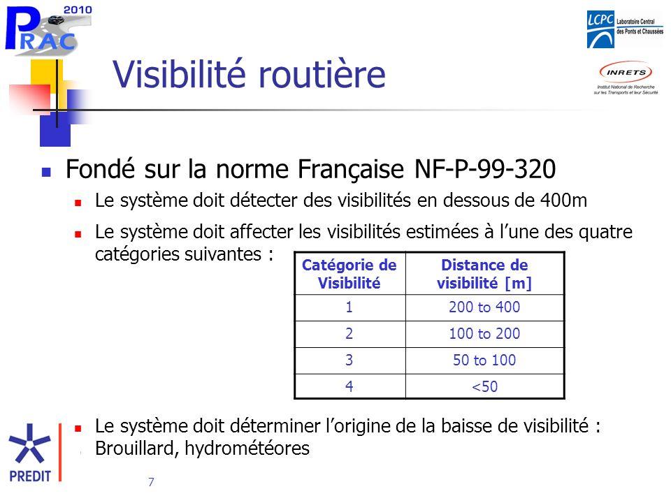 Catégorie de Visibilité Distance de visibilité [m]